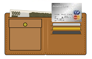 アコムACマスターカードと財布