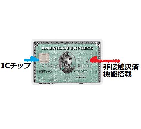 アメリカン・エキスプレス()グリーンアメックスカード券面解説