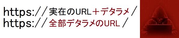 フィッシングメール内の偽サイトURL